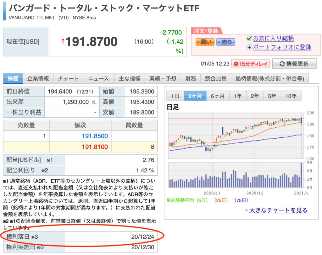 楽天証券VTI画面