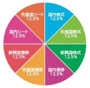8資産均等型